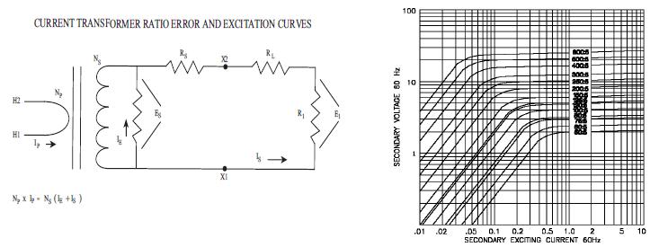 Calculating Ratio Errors